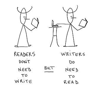 Tex-Reading